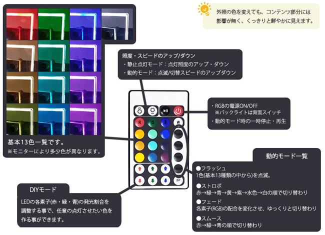 LEDパネルRGB リモコン説明
